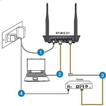 Micro center how to set up wifi on an asus rt n12 wireless router home network setup diagram keyboard keysfo Images