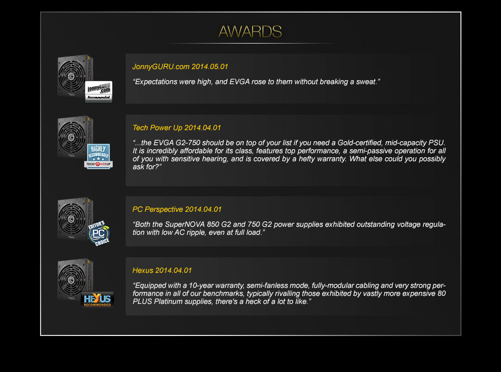 EVGA 750 G2 XR Awards Graphic Graphic